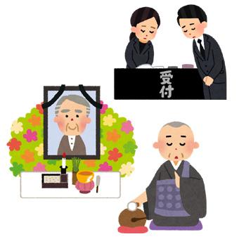 葬式の流れイメージ